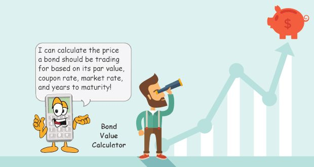 Photo of Công cụ phân tích lãi suất và định giá trái phiếu