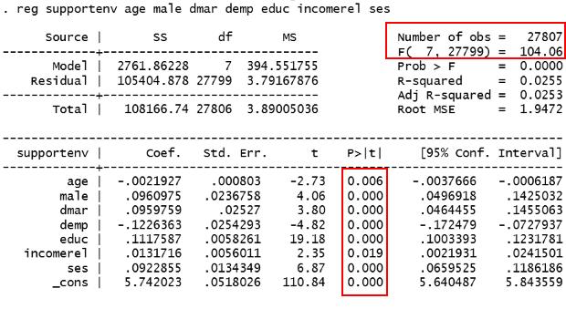 Phương pháp OLS với robust, robust cluster, FEM/REM và các mô hình hệ số ngẫu nhiên (hệ số cắt + độ dốc) thường được sử dụng để ước lượng dữ liệu đa cấp