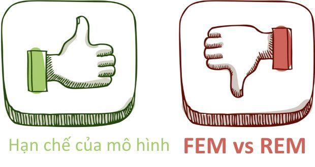 Mô hình FEM vs REM được sử dụng để ước lượng dữ liệu bảng. Tuy nhiên, cả 2 mô hình FEM vs REM đều gặp vấn đề HAC (Heteroskadasticity and AutoCorrelation)
