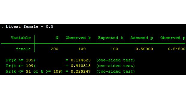 Photo of Kiểm định khác biệt tỉ lệ – Stata