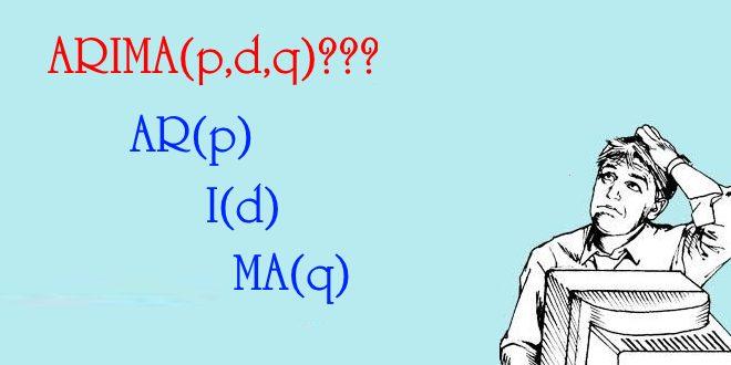 Mô hình ARIMA(p,d,q)