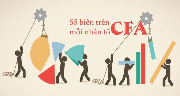 Photo of Số biến trên mỗi nhân tố – CFA